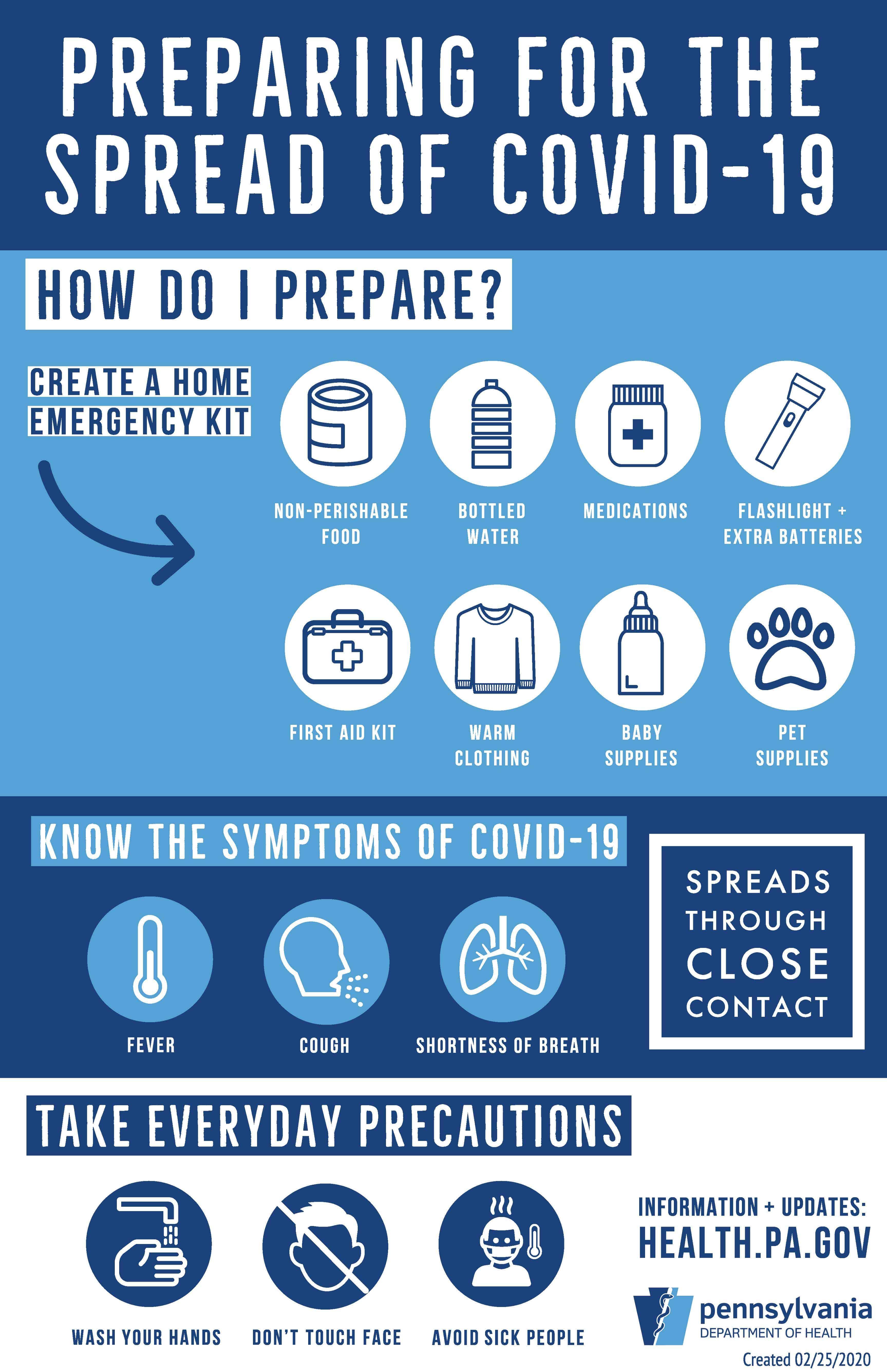 Coronavirus Spread Infographic